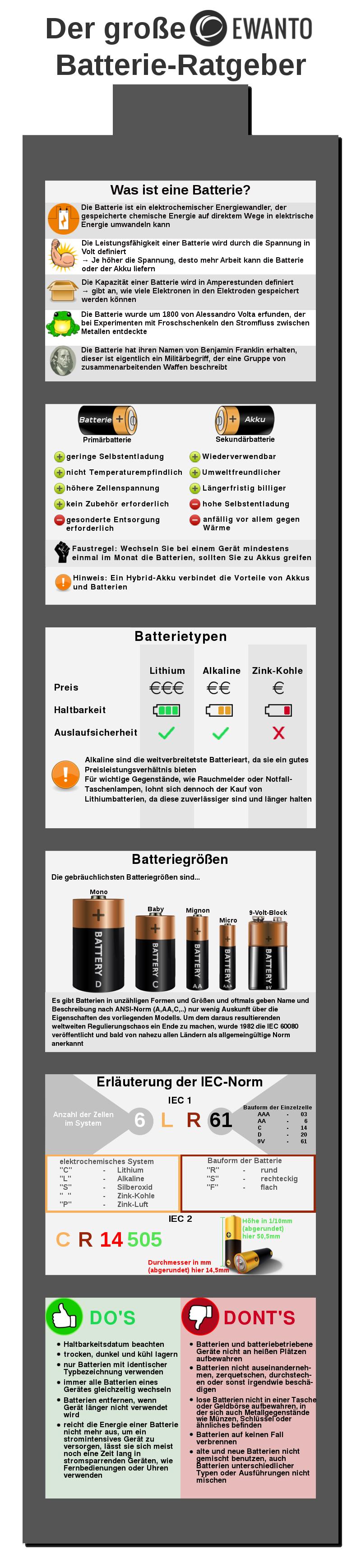 infografik-batterie